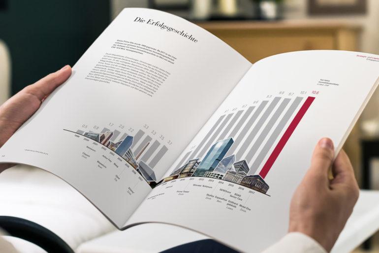 Kommunikation Immobilien Corporate Publishing Content Print Reporting Geschäftsbericht